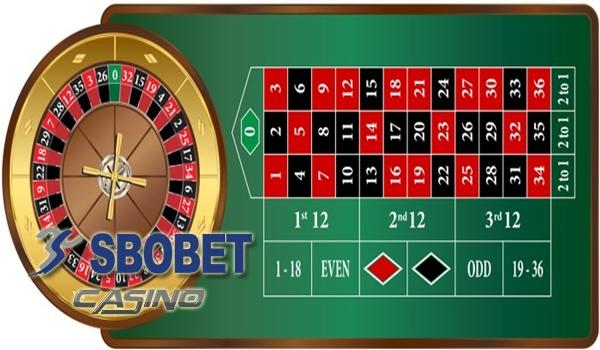 Daftar Judi Roulette Online Terpercaya Dengan Sangat Mudah